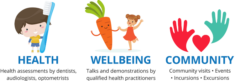 Early Learning Health and Wellbeing Program